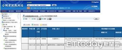 張國煒出脫3.3萬張長榮航空持股 長榮航:尊重大股東決定