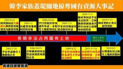 黃國昌提「砂石案」4大關鍵問題