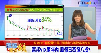 影/ETF不是穩賺不賠 市場討論富邦VIX是否強制下市