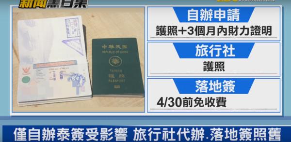 ▲▼自行申辦泰國簽證需附3個月的財力證明。(圖/翻攝自東森新聞)