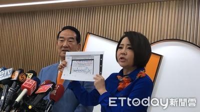 于美人:韓國瑜帶民調已失真