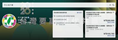 臉書政治類廣告投放金額曝光!民進黨26萬奪第一