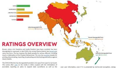 公民活動自由度 台成亞洲唯一開放國家