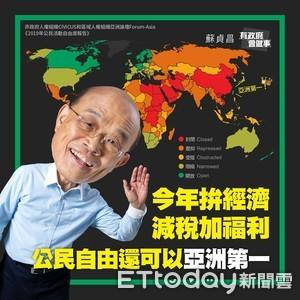 蘇貞昌報喜:台灣是亞洲唯一被列為「開放」的國家!