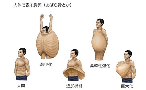 ▲▼超獵奇圖鑑。(圖/翻攝自Twitter/@satoshikawasaki)