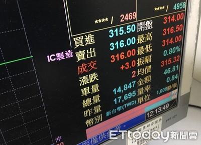 股房俱佳 11月土增稅、證交稅有表現