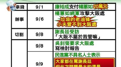 羅智強曝「蘇啓誠被圍剿時間序」