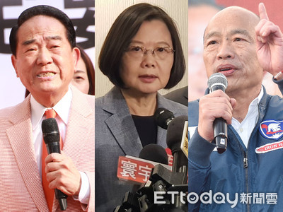 韓國瑜輸蔡英文38.4% 五成五憂台灣變香港