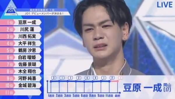 ▲日版《101》冠軍17歲全團最幼齒。(圖/翻攝自TBS)