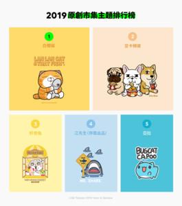「白爛貓」連4年蟬聯LINE貼圖熱銷冠軍 客製化「隨你填貼圖」今年最夯