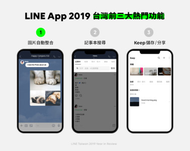 LINE洗版救星最夯 2019前十大熱門功能排行榜出爐