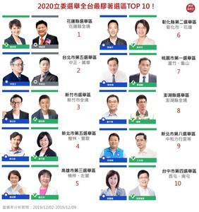 戰況最膠著「立委10選區」揭曉