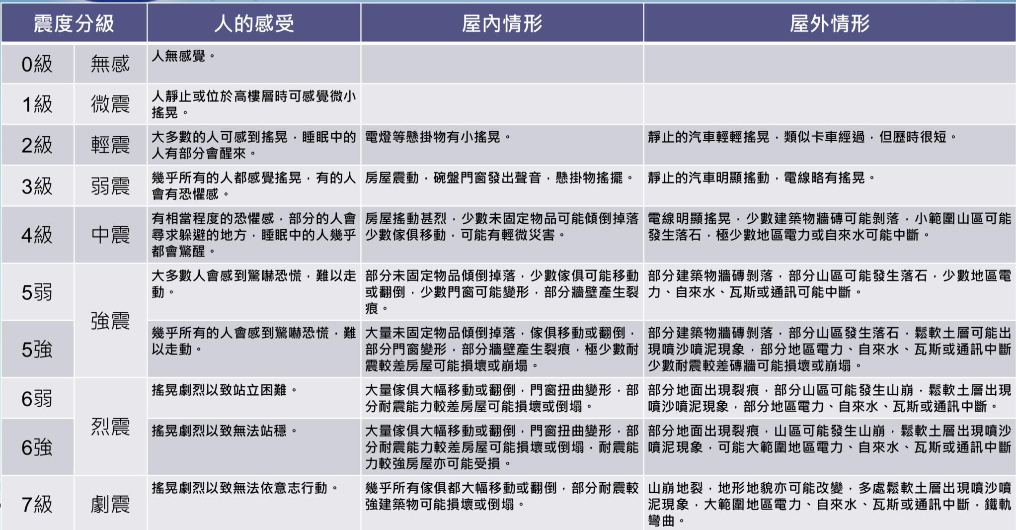 強 震度 六 新潟県村上市で震度6強、「ひずみ集中帯」で発生した山形県沖地震