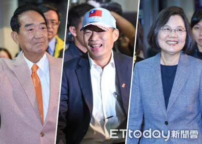 寶島通訊民調/蔡英文碾壓韓國瑜29%