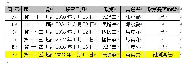 大檸檬用圖(圖/開運算算業者提供)
