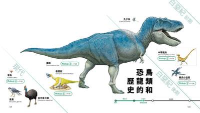 恐龍其實是鳥類?「始祖暴龍」已長出羽毛 只差不會飛