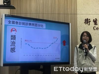 47歲女染流感「發病至死亡僅5天」 疫情進入高峰期