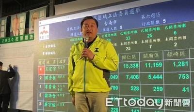 台南六選區王定宇連任成功