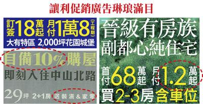 武漢肺炎對台灣房地產之影響