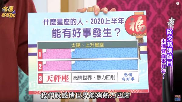 2020上半好事無法擋星座TOP3! 「天秤桃花旺」多參加聚會脫單有望