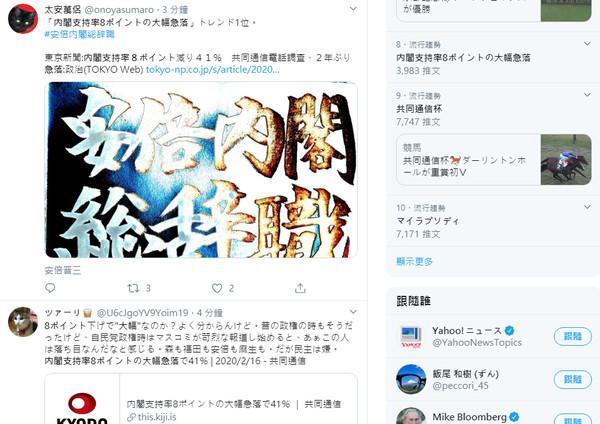 日本防疫破功!網友炸怒…安倍支持度跌至41% 「內閣總辭」登熱搜