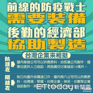 防疫戰士需要「隔離衣」裝備 經濟部:台灣企業全力相挺