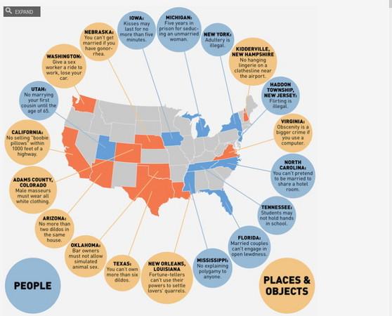「刑刑」色色 詭異「美國性愛法律地圖」讓你傻眼