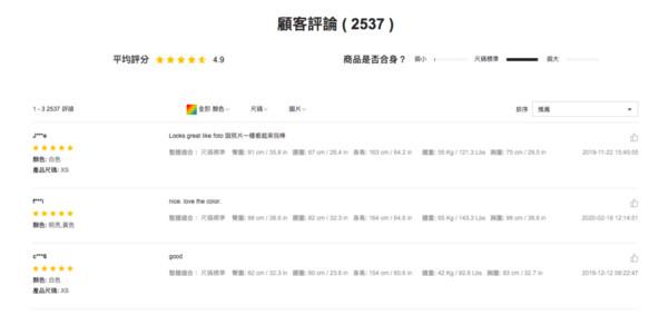 ▲▼消費者越來越習慣查看產品評論,網路商店可以考慮公開評價。(圖/翻攝自shein台灣官網)