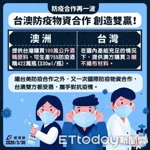 台灣不織布換澳洲422萬瓶酒精原料 二度防疫外交創雙贏