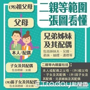 口罩寄給海外二親等 經濟部「圖解」:免出口報關