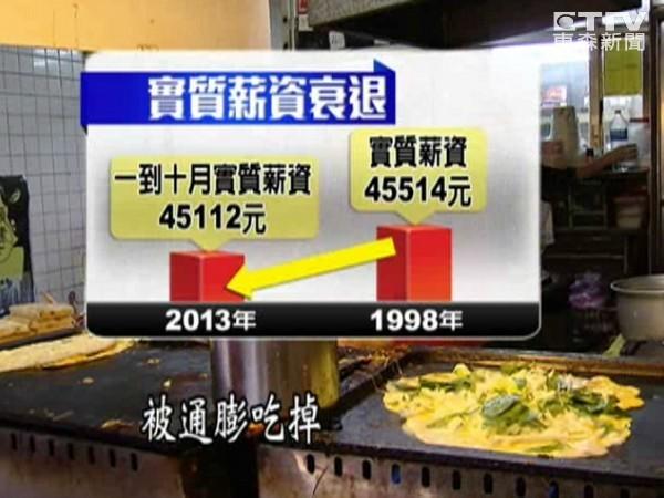 台灣薪資從履歷表上就開始輸......