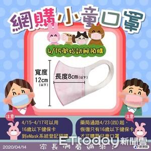 小童口罩明天開放網路預購 經濟部三點提醒別買錯