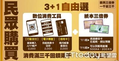 振興三倍券加碼出爐 外商信用卡祭首刷回饋1000元吸睛