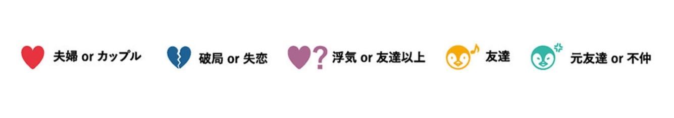 ▲▼日本水族館統整出「企鵝間的關係圖」,細看發現精采程度堪稱八點檔。(圖/取自Kyoto Aquarium官網)