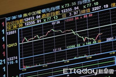 美中貿易現雜音!台股「創新高急殺」退守12300點 投資專家:產業正向展望未改變
