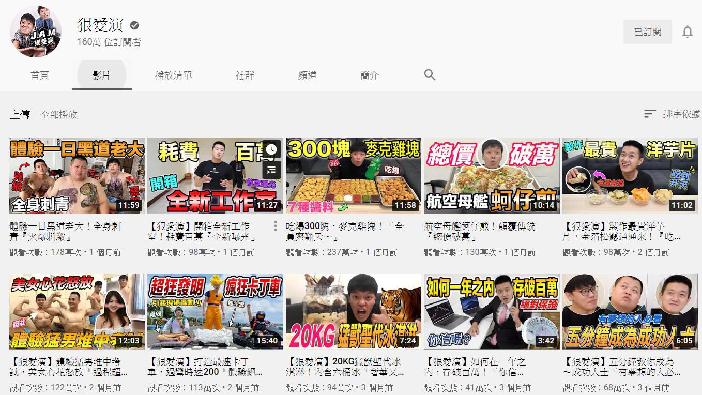 ▲狠愛演頻道相當受歡迎。(圖/翻攝自狠愛演YouTube)