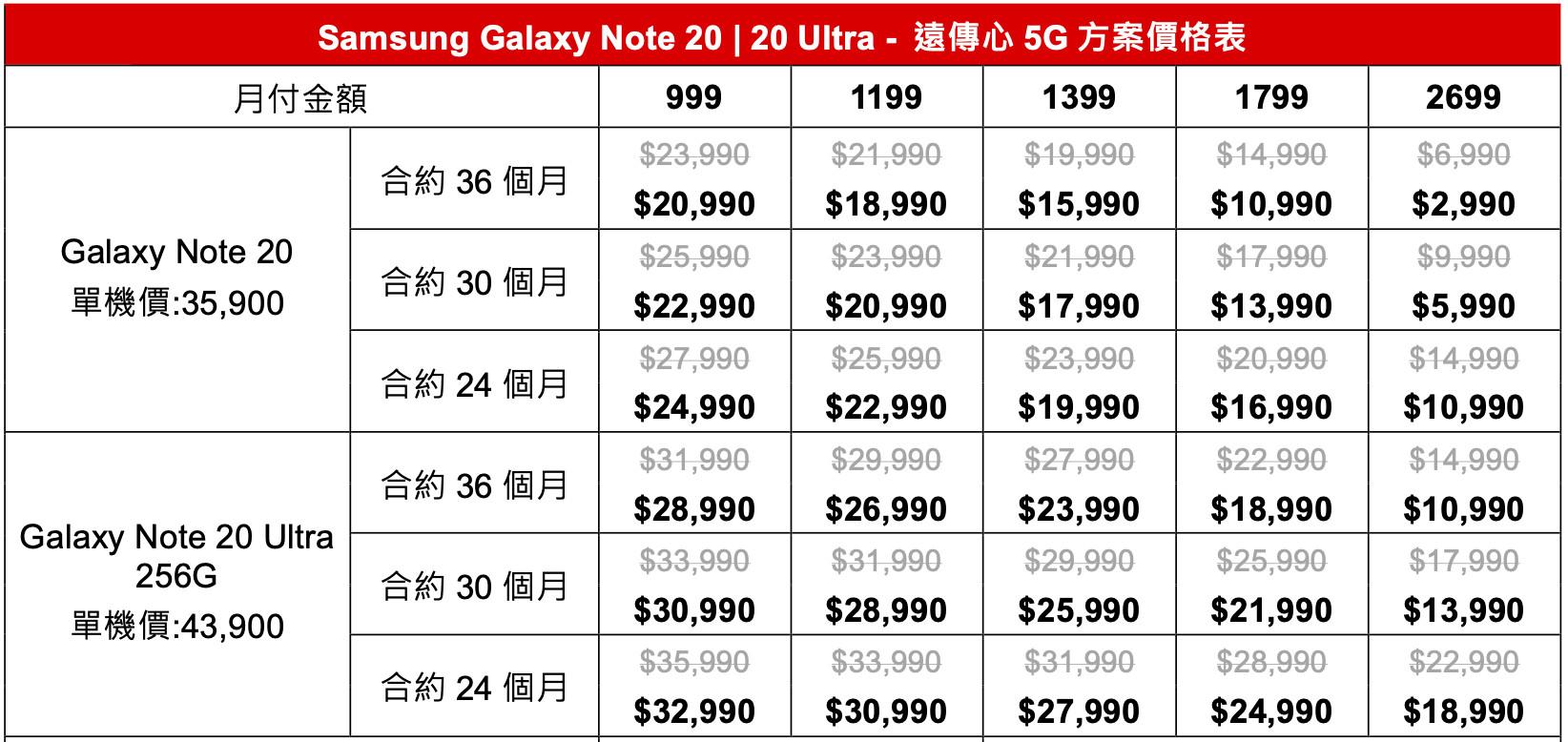 ▲▼遠傳心5G Galaxy Note 20、Note20 Ultra 256G資費。(圖/遠傳電信提供)