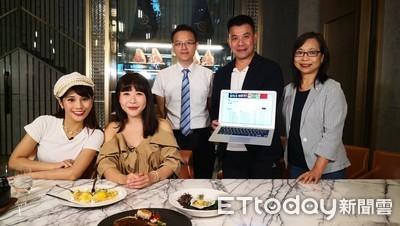 王品股價創2.5年新高 加碼「用餐抽股票」獎金超過十萬