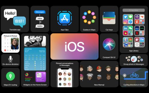 ▲iOS 14,iPadOS 14。(圖/YouTube/Apple)