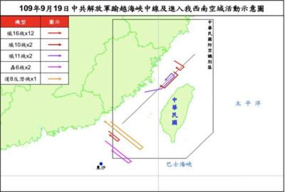 解放軍機連日擾台 陸外交部稱「海峽中線不存在」