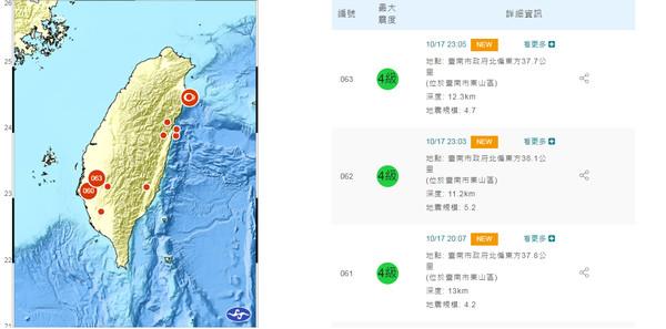 連3震都在台南…「不是第1次」!氣象局:上次是25年前,恐有餘震