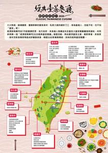 2020年經典台菜餐廳得獎名單出爐!台北21家最多