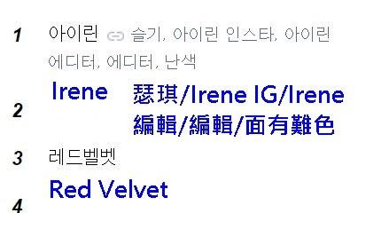 [新聞] Red Velvet兩成員登熱搜