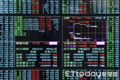 錢世傑/台股飆破13,000點 沒投資實力還不如投資自己