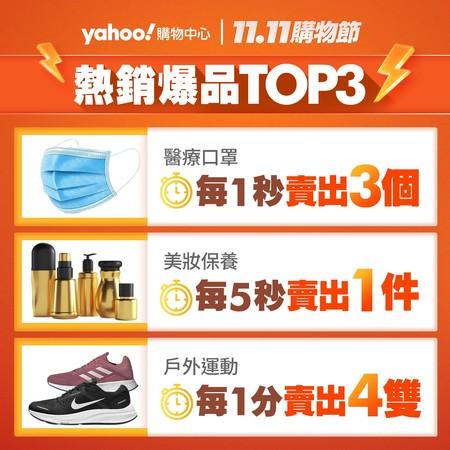 蝦皮購物、Yahoo奇摩購物中心雙11戰績。(圖/業者提供)