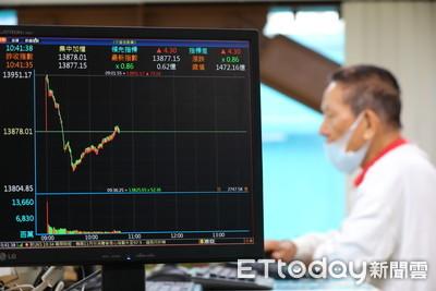 台股13900得而復失!台積電、鴻海走弱拖累 指數跌70點收13807點