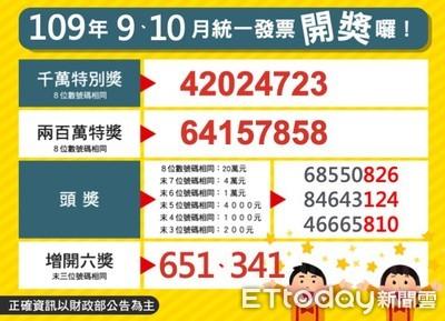 快訊/小七門市買麵包中大獎!統一超商發票特別獎得主出爐
