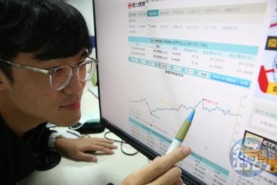 3檔ETF 押對飆股「特斯拉」!統一FANG+今年大賺逾7成 另兩檔也沾光