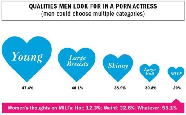 看A片習慣大調查!男人女人差很大