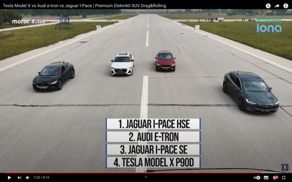 ▲特斯拉Model X、Jaguar I-Pace、Audi e-tron直線加速。(圖/翻攝自Youtube/Motor1 Turkiye)
